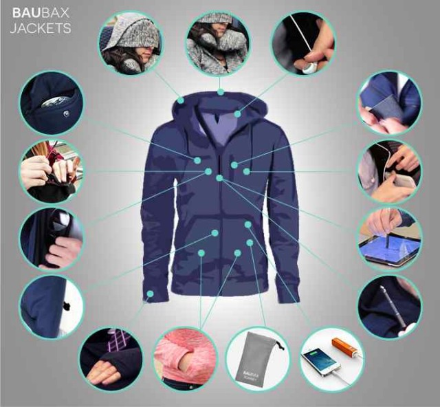 Travel Jacket Kickstarter