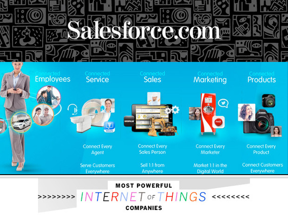 saleforce iot