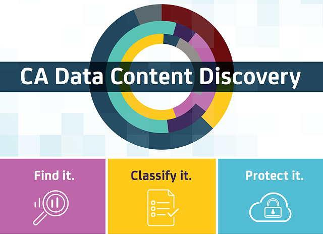 ca-data-content-discovery
