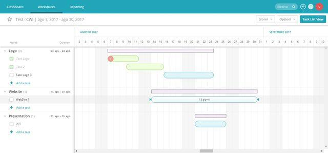 Redbooth, project management software: il tutorial