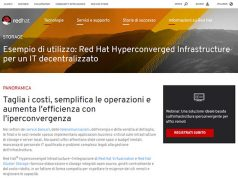 Red Hat Hyperconverged Infrastructure for Cloud