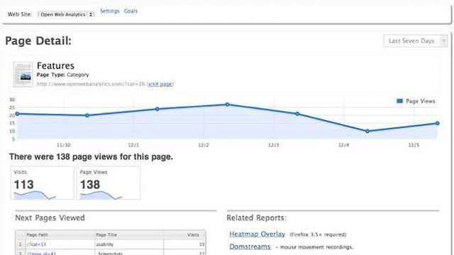 open_web analytics
