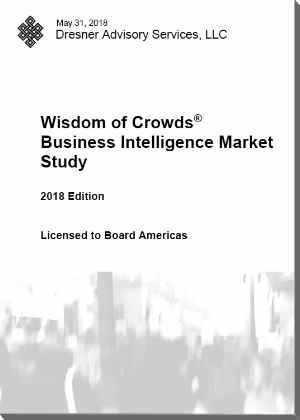 Wisdom of crowds Business Intelligence Market Study