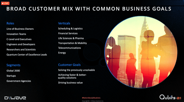 common-business-goal